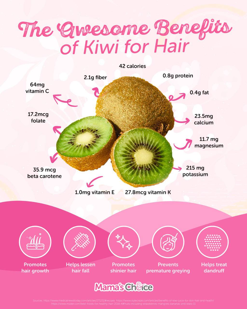 Benefits of kiwi for hair infographic