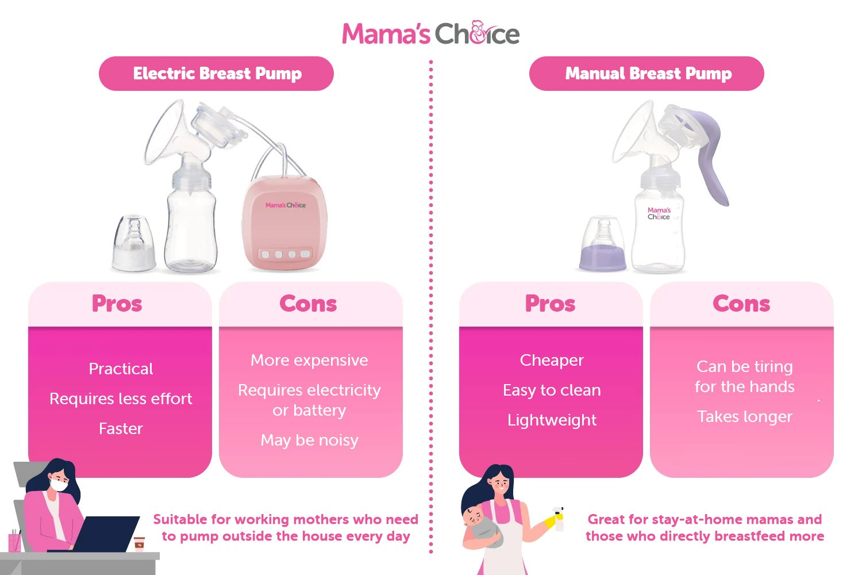Electric vs manual breast pump