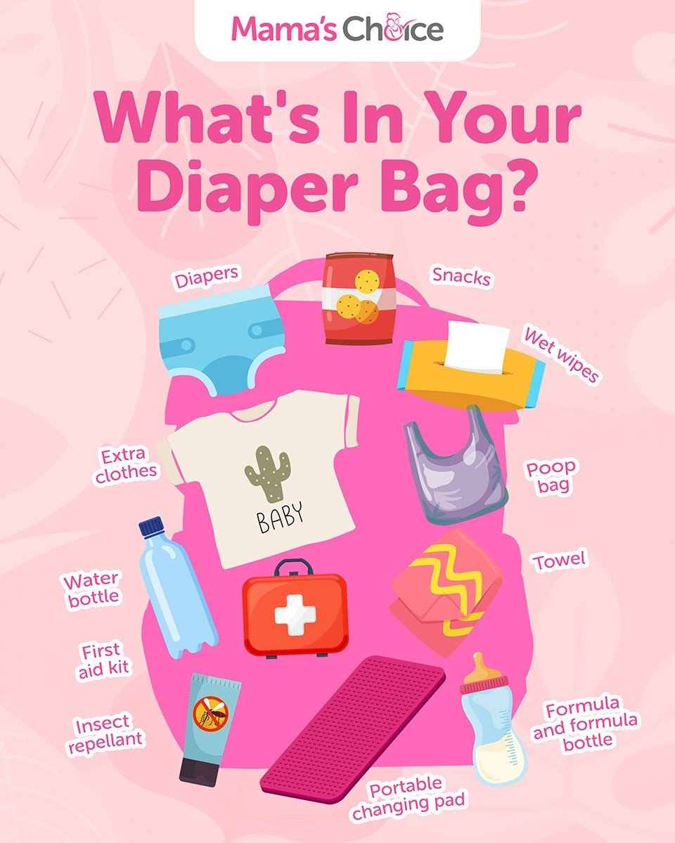 What's in your diaper bag | Infographic